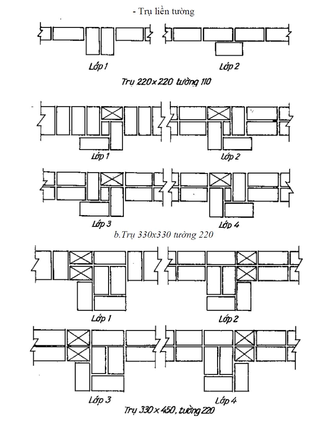 Kỹ thuật xây dựng trụ tiết diện vuông, chữ nhật nhà phố, biệt thự đẹp 2