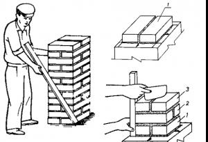 Kỹ thuật xây dựng trụ liền tường nhà phố, biệt thự đẹp