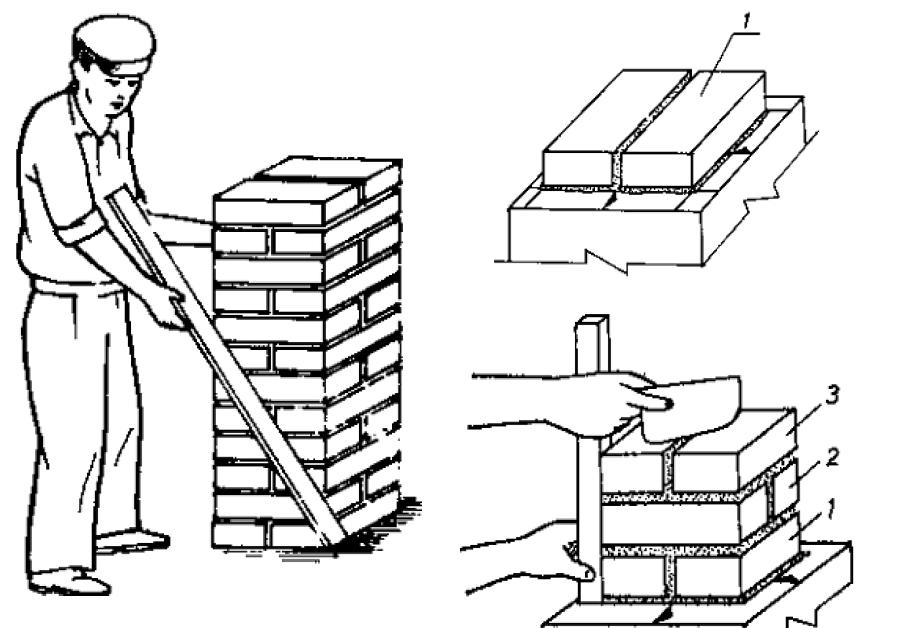 Kỹ thuật xây dựng trụ tiết diện vuông, chữ nhật nhà phố, biệt thự đẹp 3